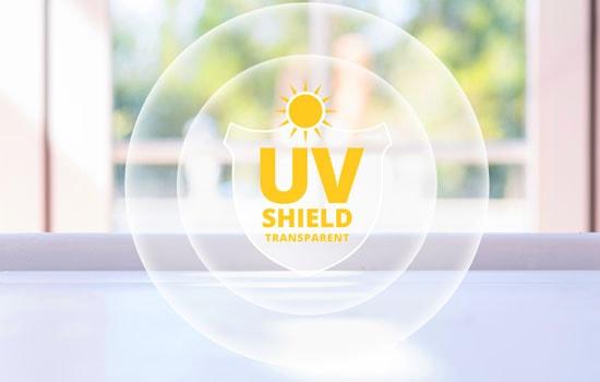 UV werende raamfolie